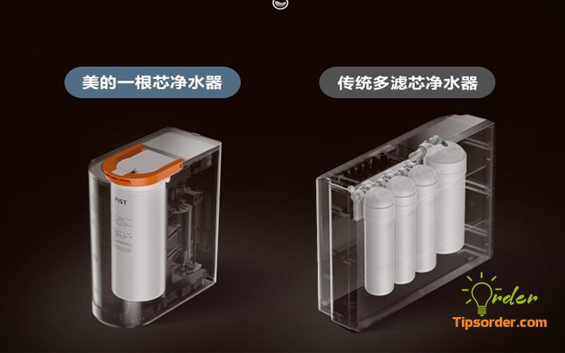 Thiết kế bên trong máy lọc nước