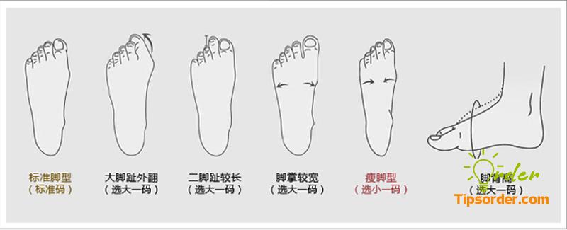 Đi giày cần thoải mái và không gây đau chân