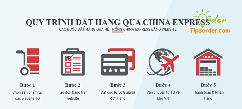 China Express có quy trình đặt hàng bài bản